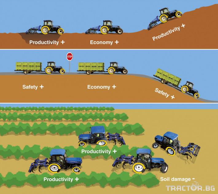 Трактори New Holland Т F/N/V 20 - Трактор БГ
