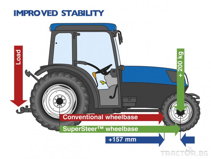 Трактори New Holland Т F/N/V 21 - Трактор БГ