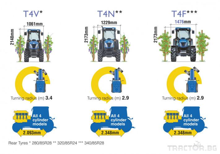 Трактори New Holland Т F/N/V 24 - Трактор БГ